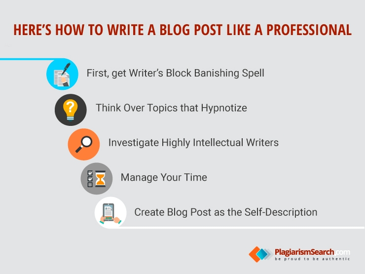 Here's How to Write a Blog Post Like a Professional