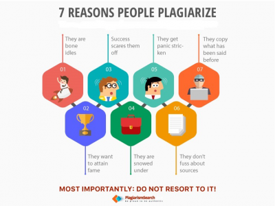 7 Reasons People Plagiarize